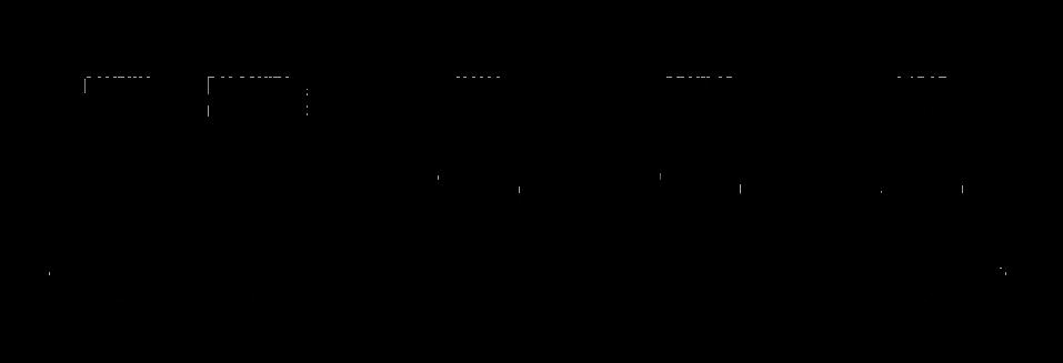 Radius diagram